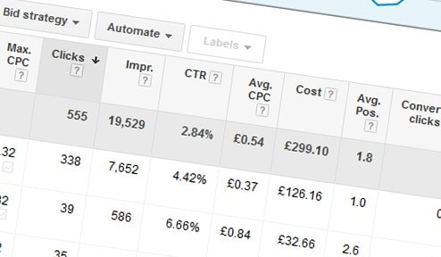 How to get better results from Google AdWords 9
