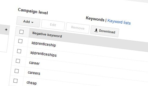 How to get better results from Google AdWords 7