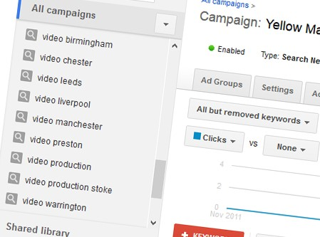 How to get better results from Google AdWords 6