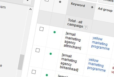 How to get better results from Google AdWords 5